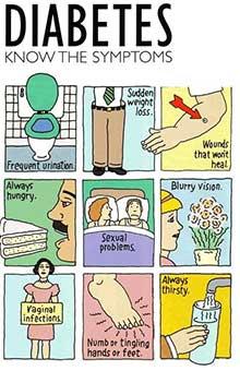 mengetahui gejala diabetes dan cara mencegahnya
