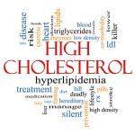gejala kolesterol dan cara mencegahnya