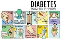 mencegah diabetes dengan pola hidup sehat