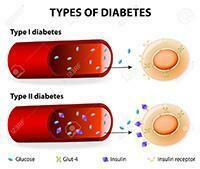 tipe penyakit diabetes melitus