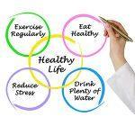 gaya hidup diabetes melitus