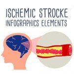 stroke non hemoragik adalah stroke iskemik